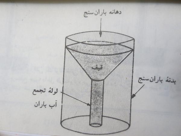 نمونه طرح جابربن حیان کلاس ششم