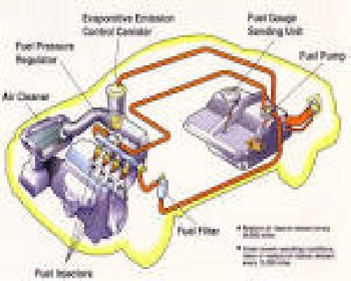 نمونه پروژه مهندسی مکانیک درباره سيستم هيل بورن